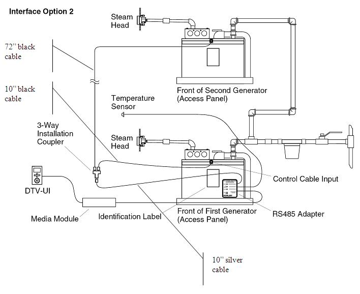 this diagram is specific to steam generator models k-1714-na, k-1715-na,  k-1697-na and k-1716-na when used with the k-638-k-na media module and  k-682-k-na