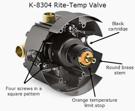 Identify a Single Control Bath/Shower Valve – KOHLER